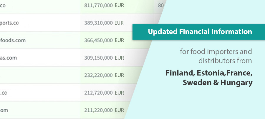 financial data sweden hungary